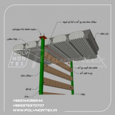 اتصال-دیوار-به-سقف3.jpg